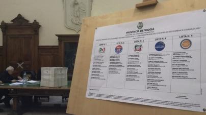 Eletto il nuovo Consiglio provinciale, bene Pd e civici